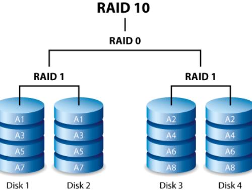 Sostituire un disco RAID